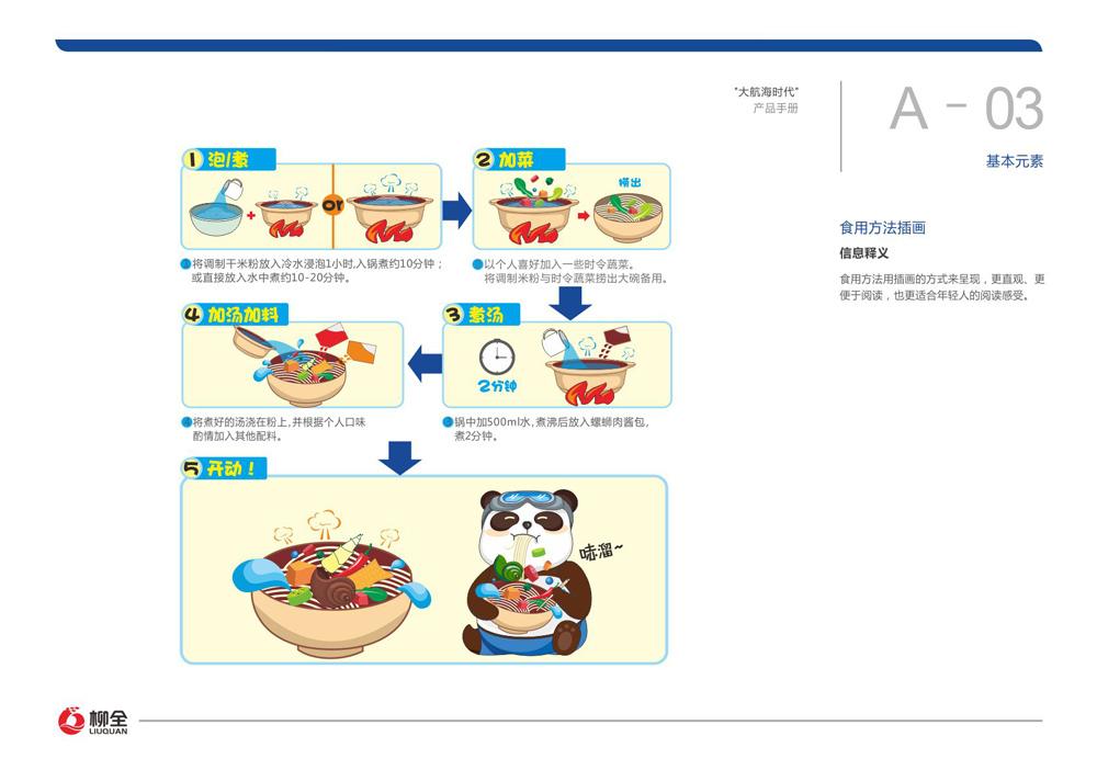 4-基本元素(食用方法插画).jpg
